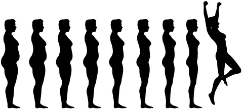 sfatulparintilor.ro - Cum sa stii obezitatea sub control
