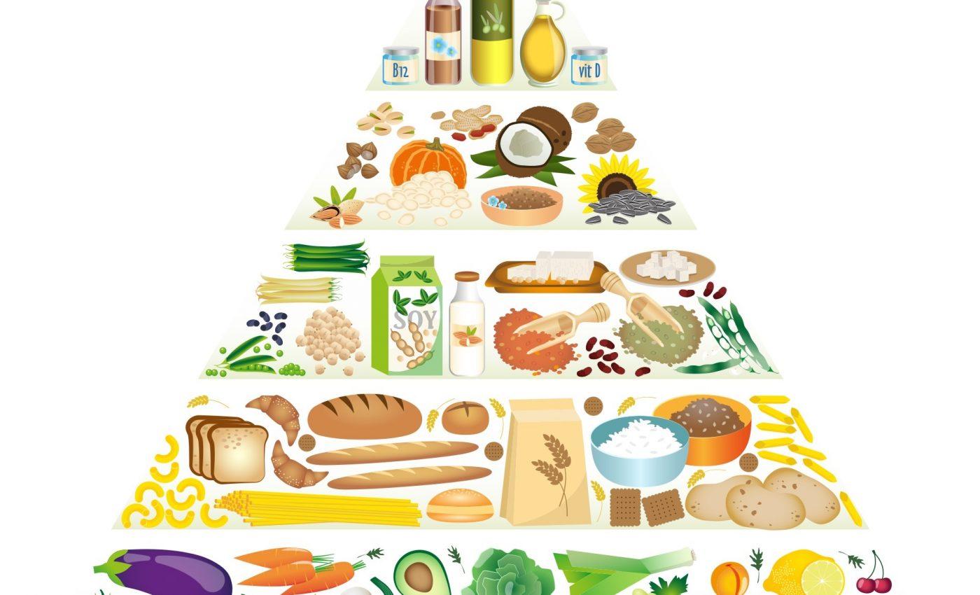 Portiile alimentare ideale pentru copii - sfatulparintilor.ro - pixabay_com - vegan-5455065