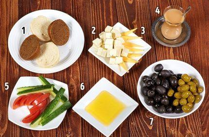 mic dejun turcia