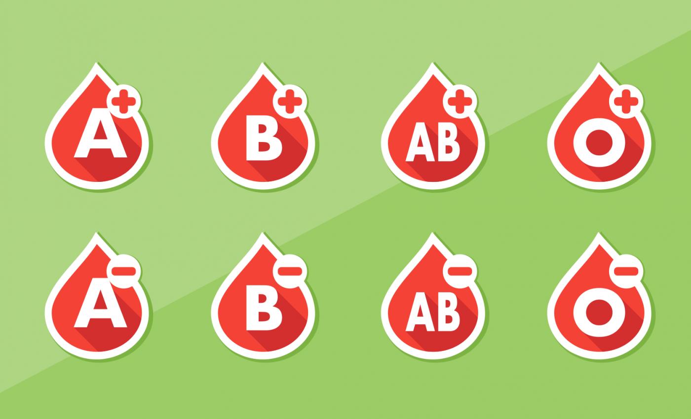 Grupele de sange personalitate