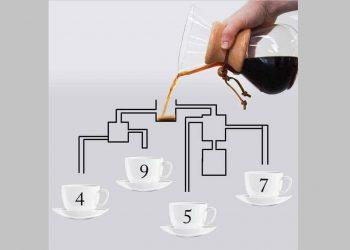 test cafea