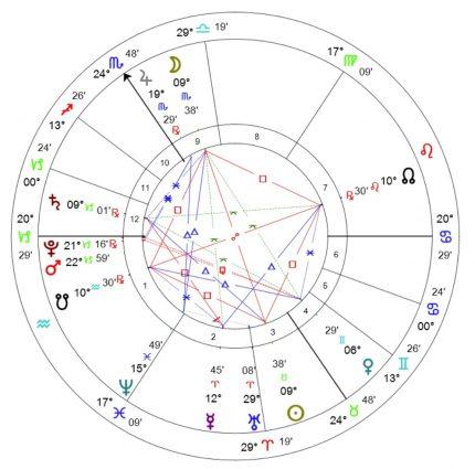 luna plina 30 aprilie