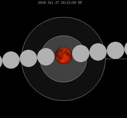 cea mai lunga eclipsa totala de luna