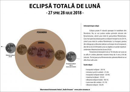 eclipsa de luna 2018