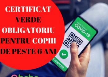 Certificatul verde Covid